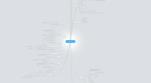 Mind Map: Copy of Sphinx talk