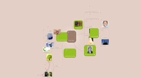 Mind Map: Кислород