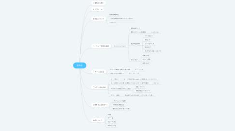 Mind Map: 頒布会