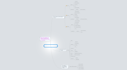 Mind Map: Evaluation on iPad apps to support MSc(ITE) learning in Hong Kong