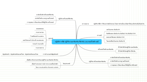 Mind Map: ปฏิบัติการที่6 ปฏิกิริยาออกซิเดชัน-รีดักชัน และเซลล์ไฟฟ้าเคมี