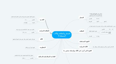 Mind Map: الشغل والطاقة والآلات البسيطة🛠