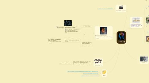 Mind Map: CEREBRO