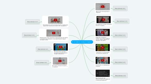 Mind Map: Як не втратити голову в Інтернеті?