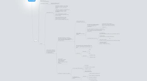 Mind Map: Диплом