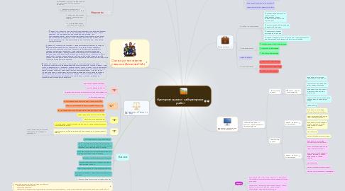 Mind Map: Критерии оценки  лабораторных работ
