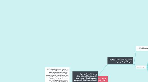 Mind Map: دعم الشباب المتفوقين دراسيًا