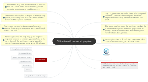 Mind Map: Difficulties with the electric pulp test