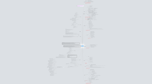 Mind Map: Phase 5 Mindmap