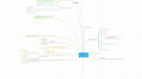 Mind Map: ปฎิบัติการที่ 3  : สมดุลเคมี