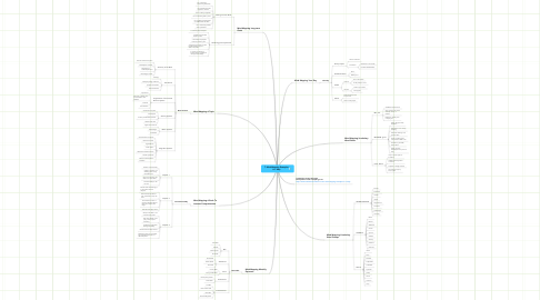 Mind Map: 7 Mind Mapping Examples