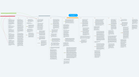 Mind Map: Robinson, Brittani The Great Gatsby