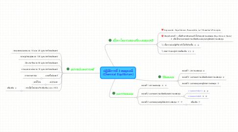 Mind Map: ปฏิบัติการที่ 3 สมดุลเคมี (Chemical Equilibrium)