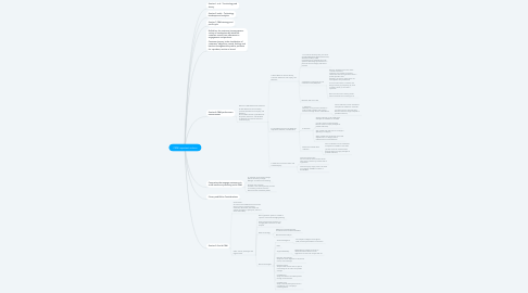 Mind Map: CRM Important notions