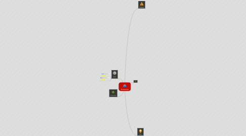 Mind Map: Путеводилиус