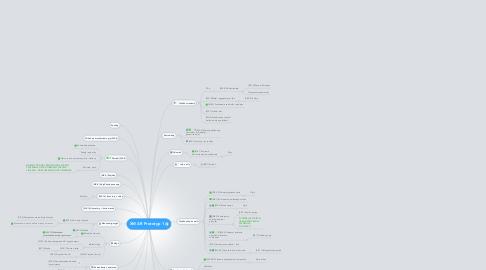 Mind Map: XM AR Prototyp 1