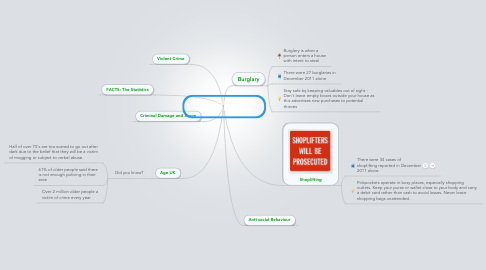Mind Map: Wiltshire Crime: How To Stay Safe in Salisbury