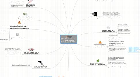 Mind Map: POP - Affiliazioni: Cosa Sono e Come Funzionano Ospite Speciale: Paolo Moro