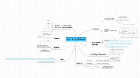 Mind Map: Spice - die neue Modedroge