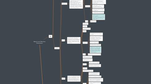 Mind Map: Mensch und Maschine (Produktion)