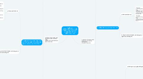 Mind Map: Chương III   ĐƯỜNG LỐI KHÁNG CHIẾN CHỐNG THỰC DÂN PHÁP   VÀ ĐẾ QUỐC MỸ XÂM LƯỢC (1945- 1975)