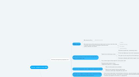 Mind Map: разделы сайта URB.AX (индустрия 4.0)