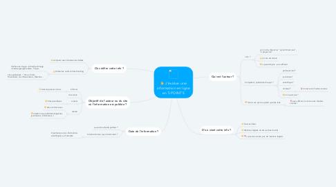Mind Map: J'évalue une information en ligne en 5 POINTS