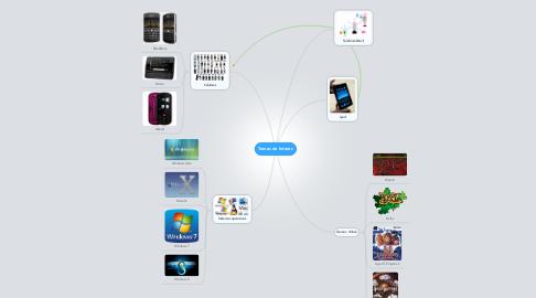 Mind Map: Temas de Interes