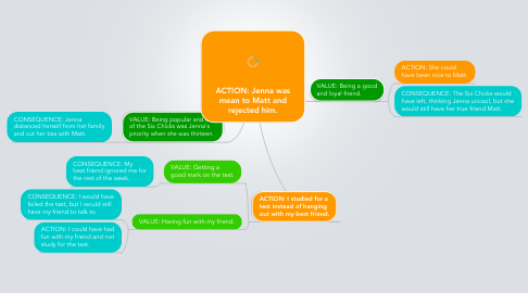 Mind Map: ACTION: Jenna was mean to Matt and rejected him.