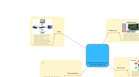 Mind Map: Unidad De Control Ricardo Gutierrez Rodriguez