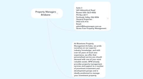 Mind Map: Property Managers Brisbane