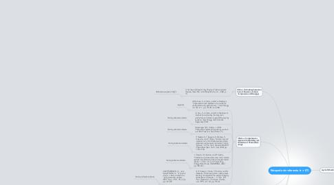 Mind Map: Búsqueda de referencia Io = f(T)