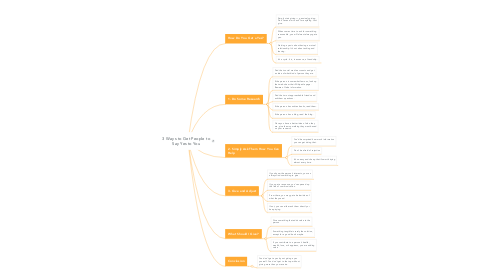 Mind Map: 3 Ways to Get People to Say Yes to You