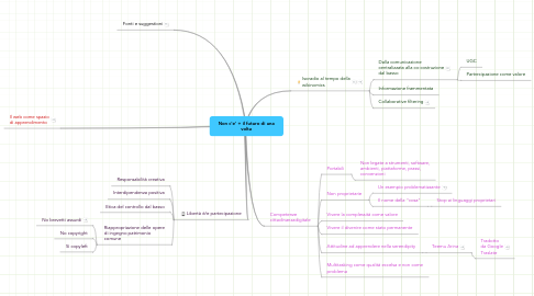 Mind Map: Non c