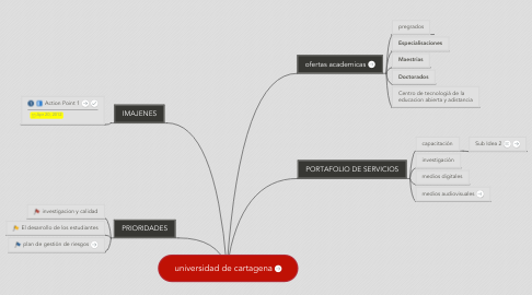 Mind Map: universidad de cartagena