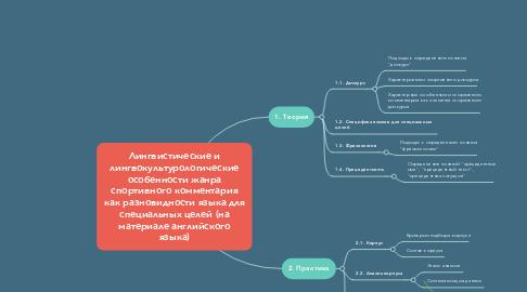 Mind Map: Лингвистические и лингвокультурологические особенности жанра спортивного комментария как разновидности языка для специальных целей (на материале английского языка)