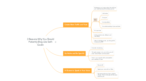 Mind Map: 3 Reasons Why You Should Patiently Blog Like Seth Godin