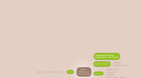 Mind Map: Κεφ. 35 -Εξελίξεις στονελληνικό χώρο