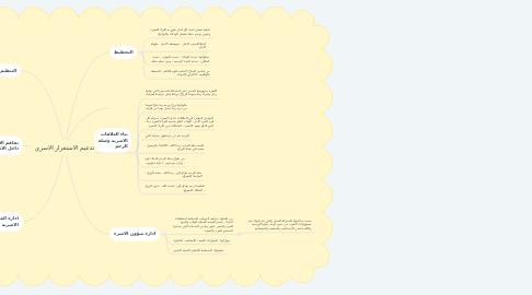 Mind Map: تدعيم الاستقرار الاسري