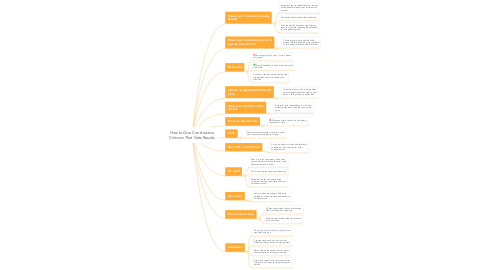 Mind Map: How to Give Constructive Criticism That Gets Results