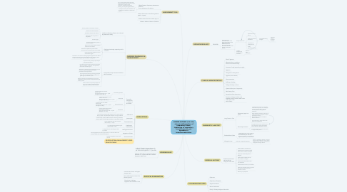 Mind Map: SEVERE ASTHMA (3-4 Y/O) -chronic inflammation of respiratory tubes, tightening of respiratory smooth muscle, and episodes of bronchoconstriction