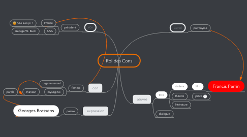 Mind Map: Roi des Cons