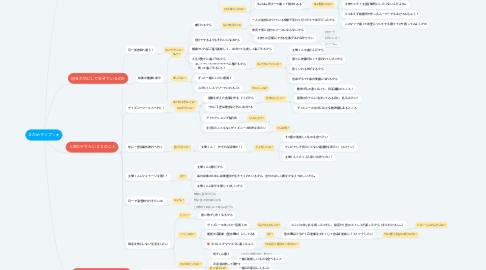 Mind Map: まかめマップ☆★