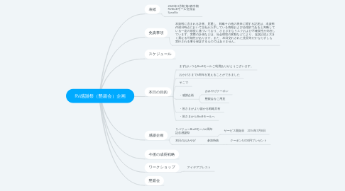 Mind Map: RV感謝祭(懇親会)企画