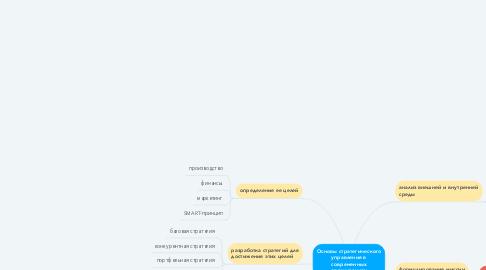 Mind Map: Основы стратегического управления в современных организациях