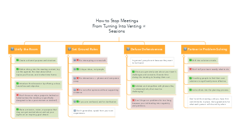 Mind Map: How to Stop Meetings From Turning Into Venting Sessions