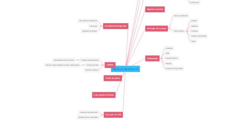 Mind Map: Vigilância Sanitária  (1)