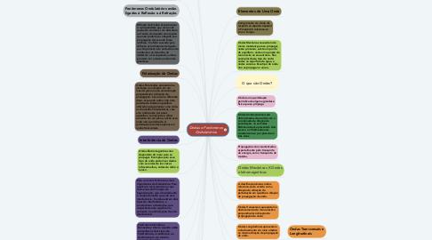 Mind Map: Ondas e Fenômenos Ondulatórios