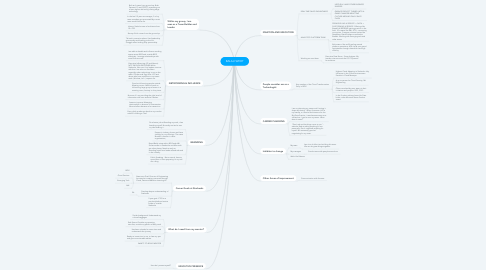 Mind Map: BALAJI SWOT