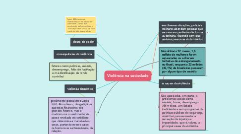 Mind Map: Violência na sociedade